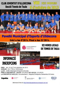 XII Hores 2013 Cartell Inicial