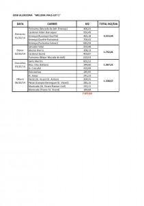 PLANIFICACIÓ_DATES_EXECUCIÓ_(ULLDECONA_3058)